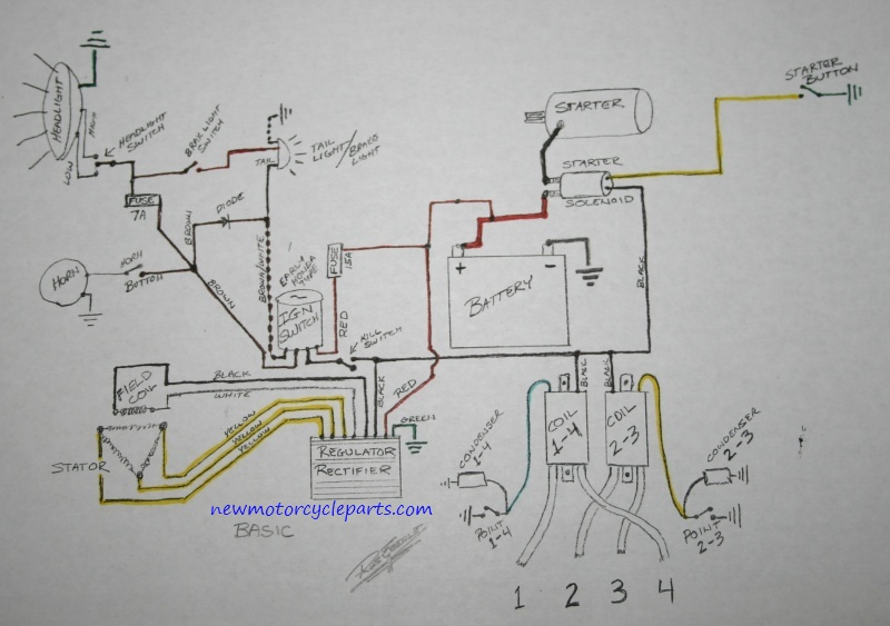 Wiring Harness For Motorcycle Building - Circuit Wiring And Diagram ...